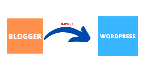Blogger Blog Ko WordPress Me Kaise Import Kare 1